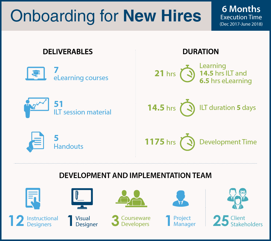 onboarding-for-new-hires