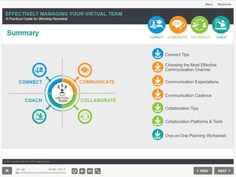 effectively-managing-your-virtual-team